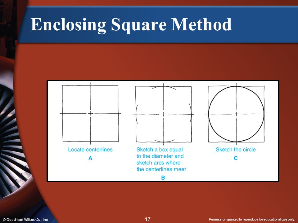 Enclosing Square Method