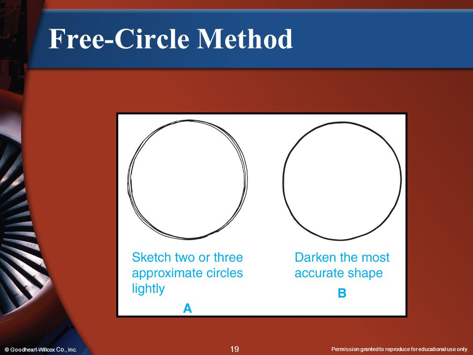 Free-Circle Method © Goodheart-Willcox Co., Inc.