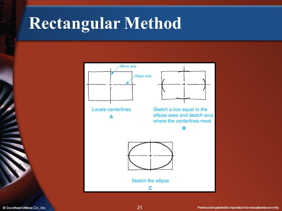 Rectangular Method © Goodheart-Willcox Co., Inc.