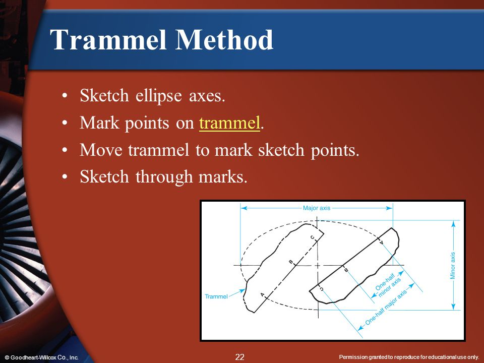 Trammel Method Sketch ellipse axes. Mark points on trammel.