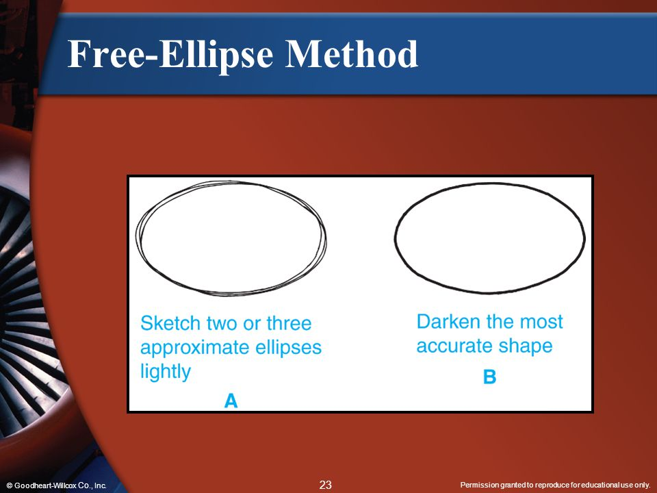 Free-Ellipse Method © Goodheart-Willcox Co., Inc.