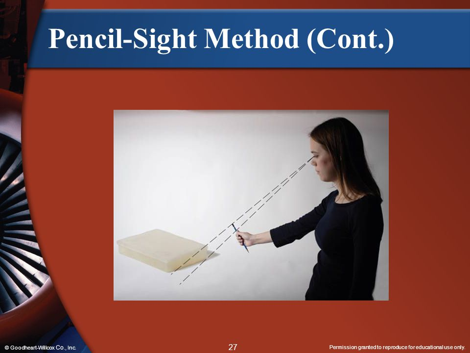 Pencil-Sight Method (Cont.)