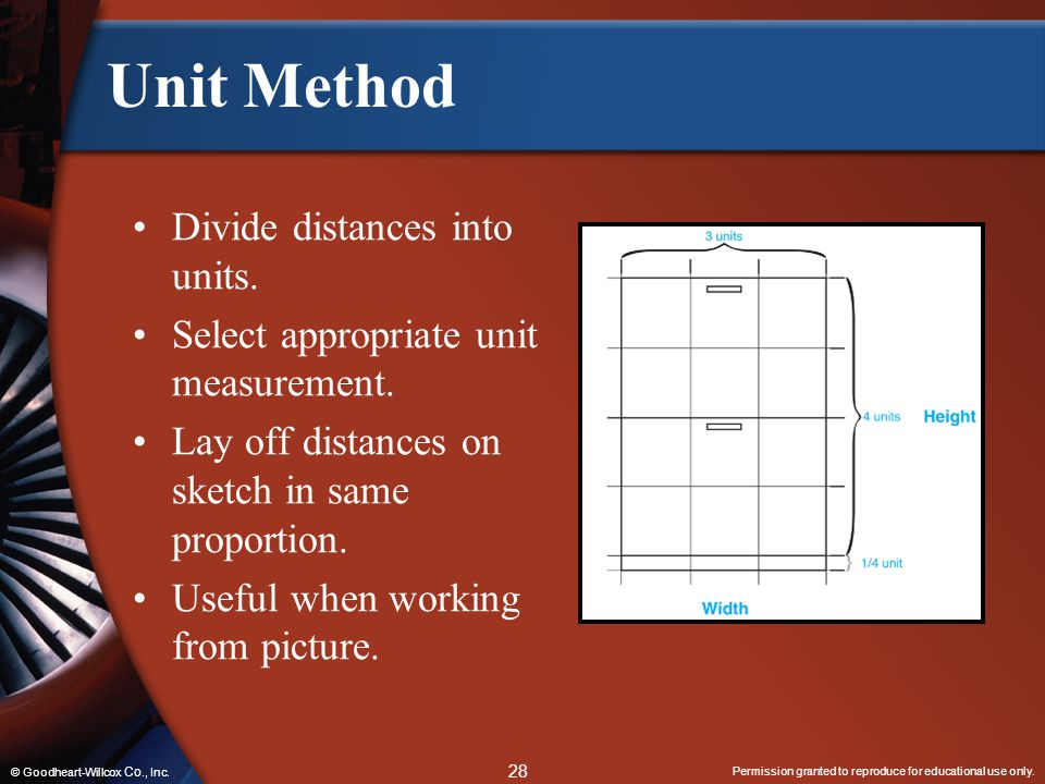 Unit Method Divide distances into units.