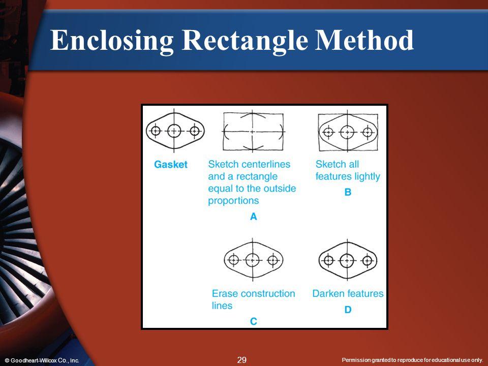 Enclosing Rectangle Method