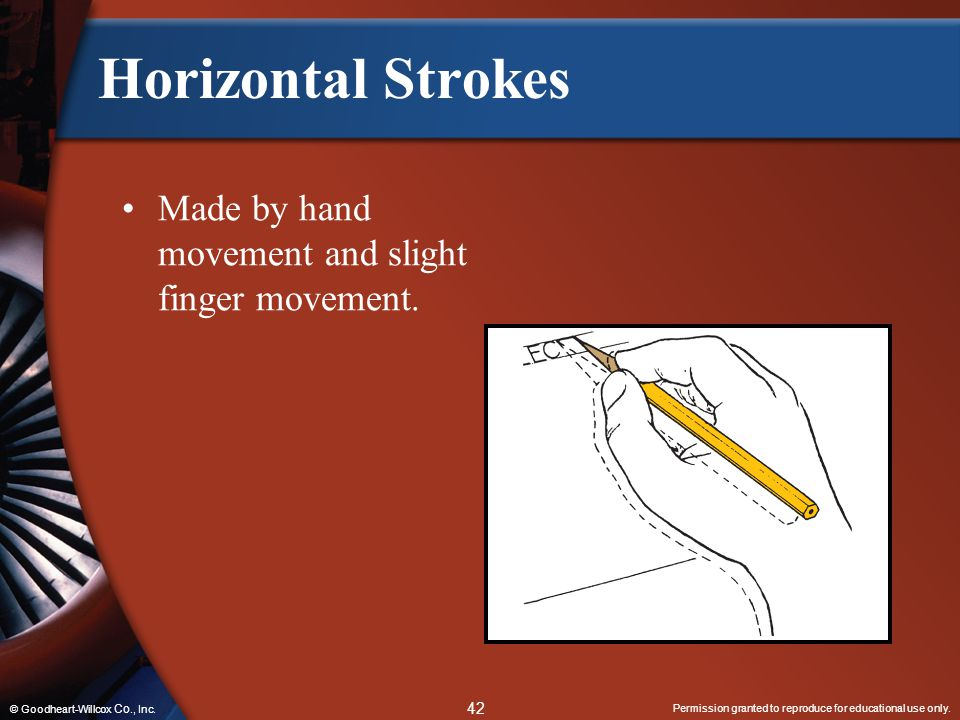 Horizontal Strokes Made by hand movement and slight finger movement.