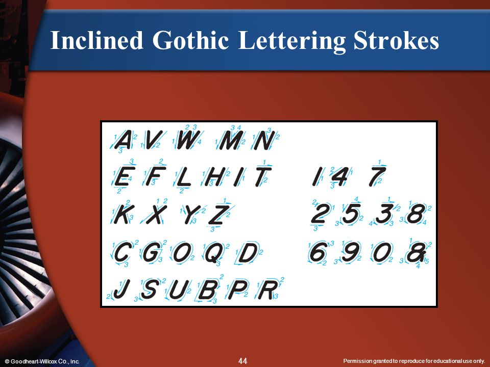 Inclined Gothic Lettering Strokes