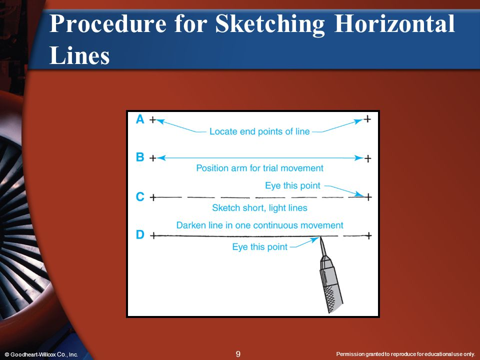 Procedure for Sketching Horizontal Lines