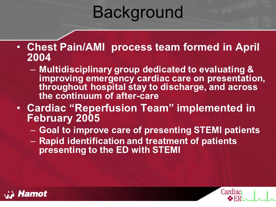 Background Chest Pain/AMI process team formed in April 2004
