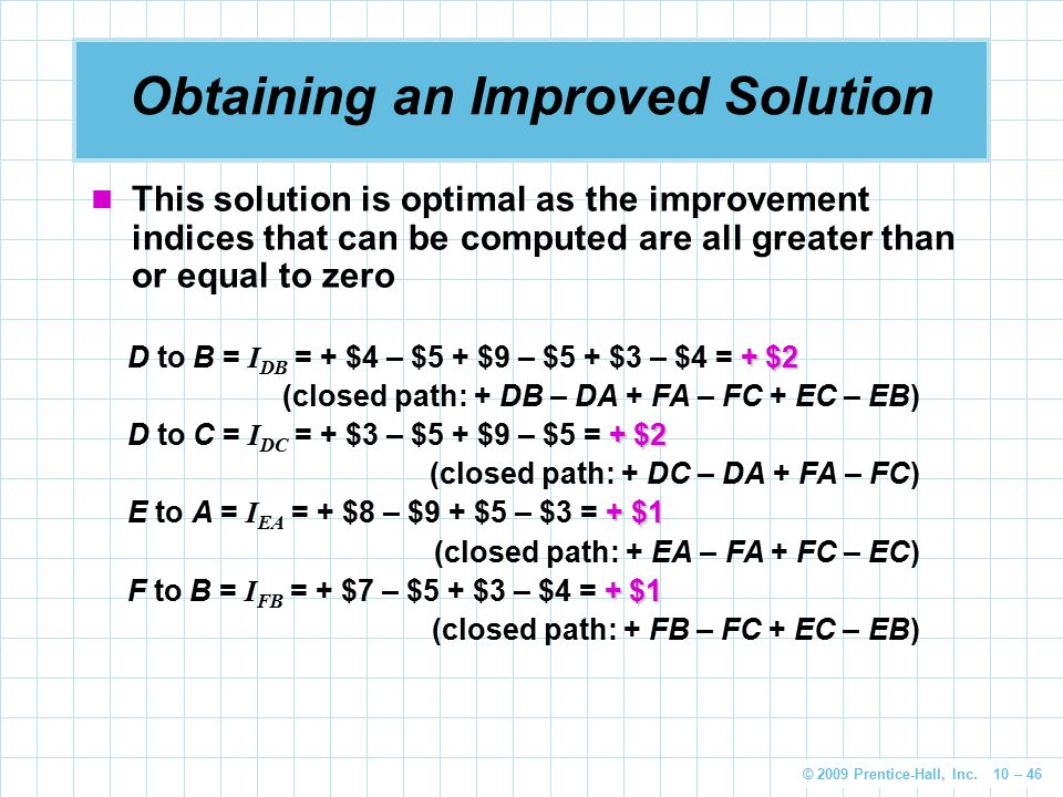 Obtaining an Improved Solution