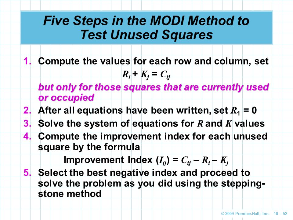 Five Steps in the MODI Method to Test Unused Squares