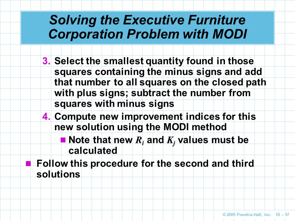 Solving the Executive Furniture Corporation Problem with MODI