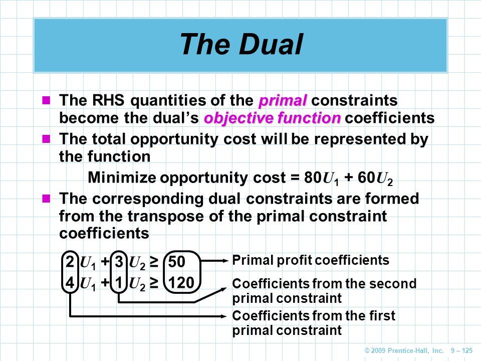 Minimize opportunity cost = 80U1 + 60U2