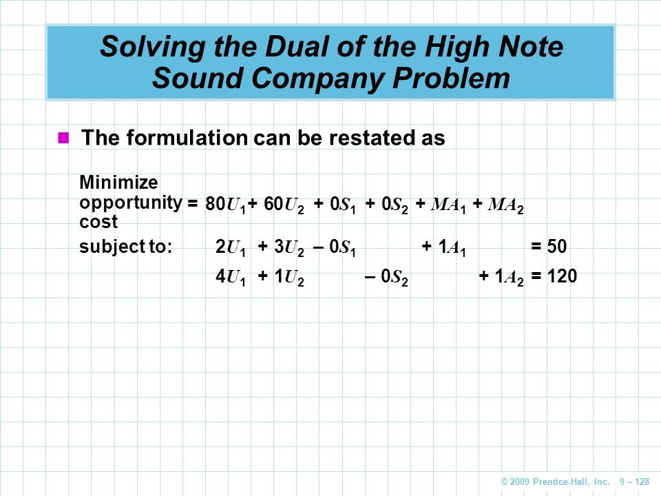 Solving the Dual of the High Note Sound Company Problem