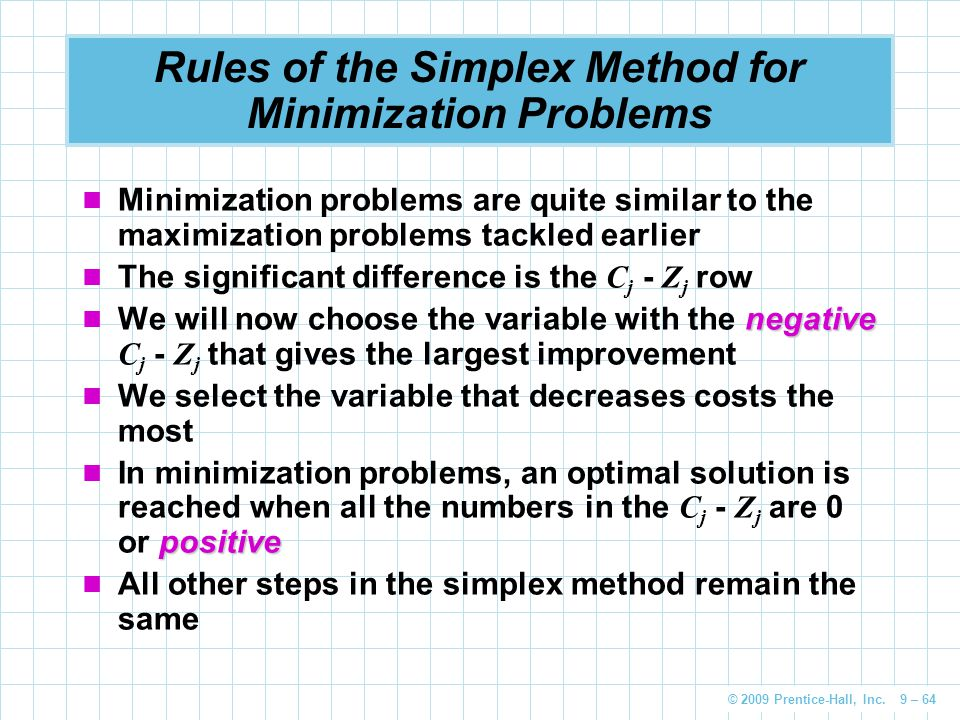 Rules of the Simplex Method for Minimization Problems
