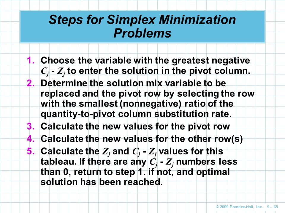 Steps for Simplex Minimization Problems