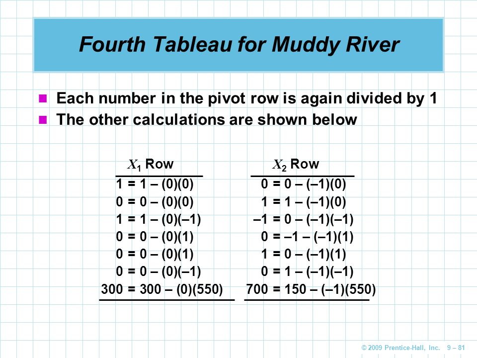 Fourth Tableau for Muddy River