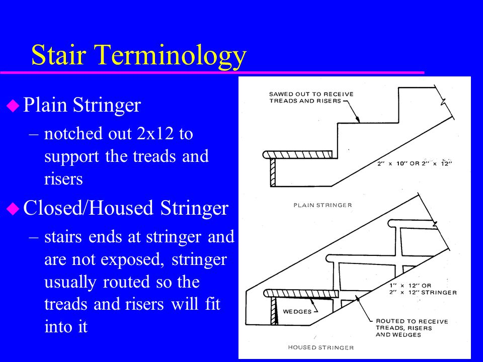 Stairs Terminology And Design Rules Ppt Video Online