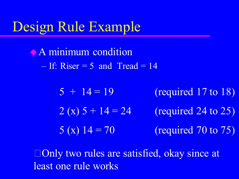 Design Rule Example A minimum condition