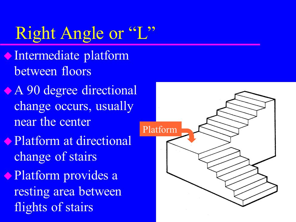Right Angle or L Intermediate platform between floors