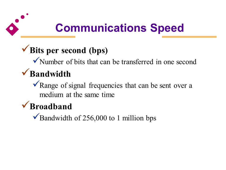 Communications Speed Bits per second (bps) Bandwidth Broadband