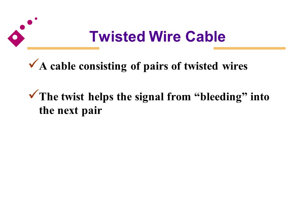 Twisted Wire Cable A cable consisting of pairs of twisted wires