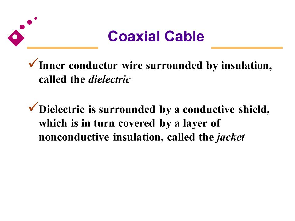 Coaxial Cable Inner conductor wire surrounded by insulation, called the dielectric.