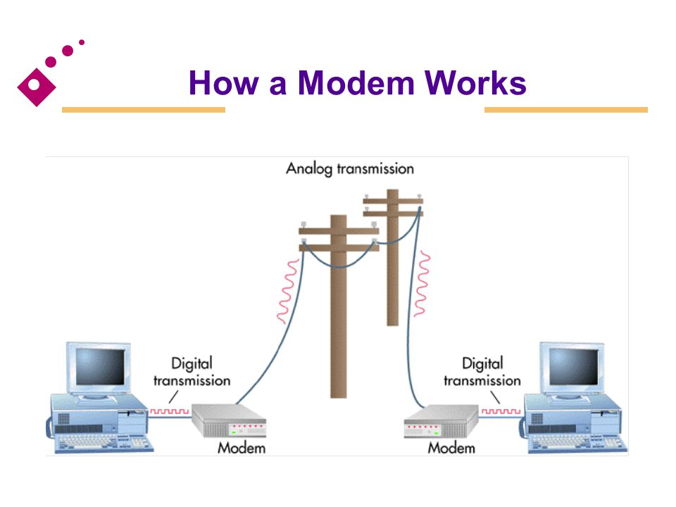 How a Modem Works