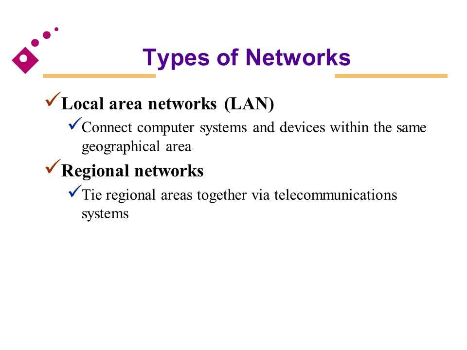 Types of Networks Local area networks (LAN) Regional networks