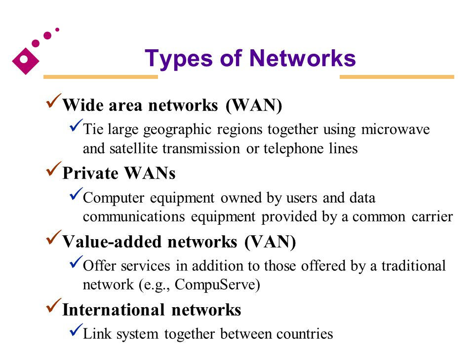 Types of Networks Wide area networks (WAN) Private WANs