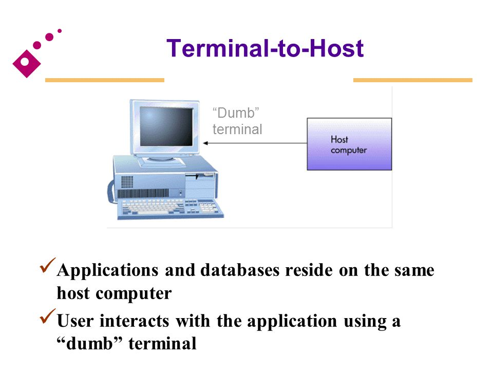 Terminal-to-Host Dumb terminal. Fig 6.20. Applications and databases reside on the same host computer.