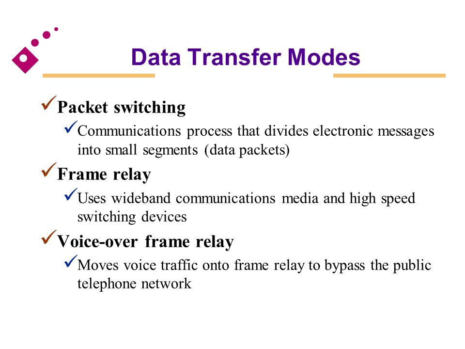 Data Transfer Modes Packet switching Frame relay
