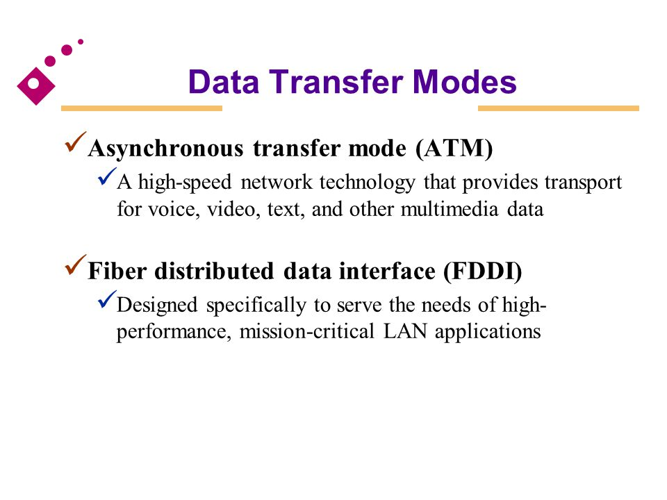 Data Transfer Modes Asynchronous transfer mode (ATM)