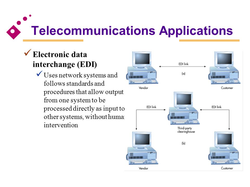 Telecommunications Applications
