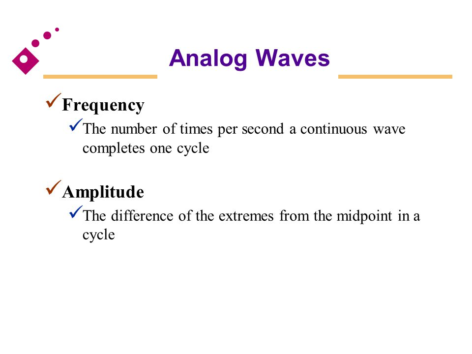 Analog Waves Frequency Amplitude