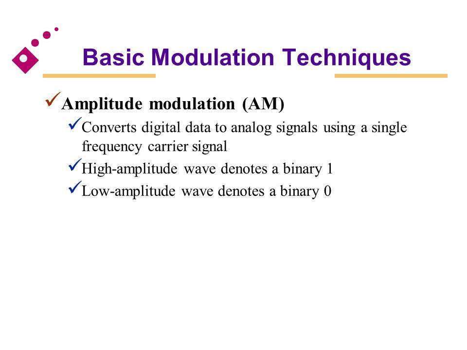 Basic Modulation Techniques