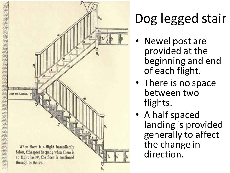 Dog legged stair Newel post are provided at the beginning and end of each flight. There is no space between two flights.