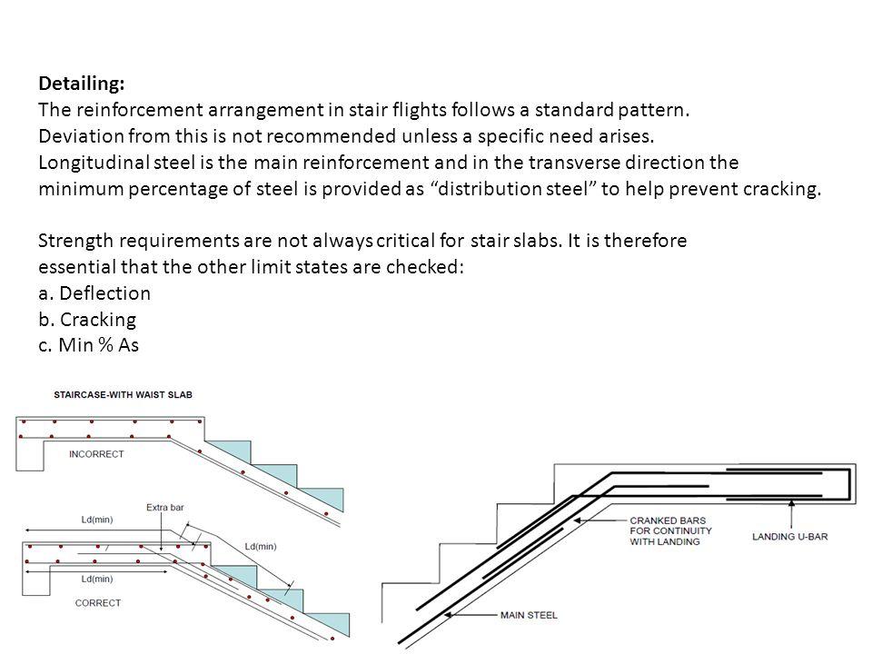 Detailing: The reinforcement arrangement in stair flights follows a standard pattern.