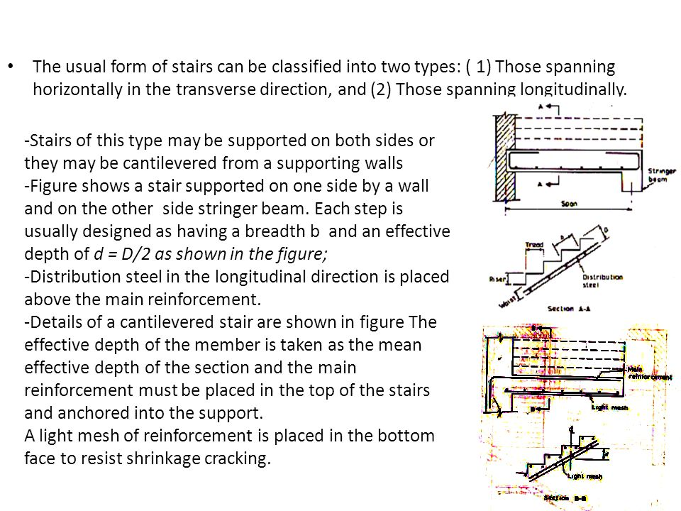 The usual form of stairs can be classified into two types: ( 1) Those spanning horizontally in the transverse direction, and (2) Those spanning longitudinally.
