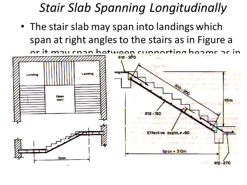List of Synonyms and Antonyms of the Word: stair angles