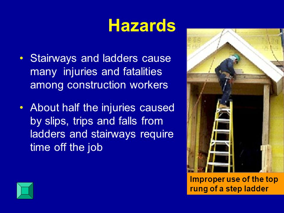 Hazards Stairways and ladders cause many injuries and fatalities among construction workers.