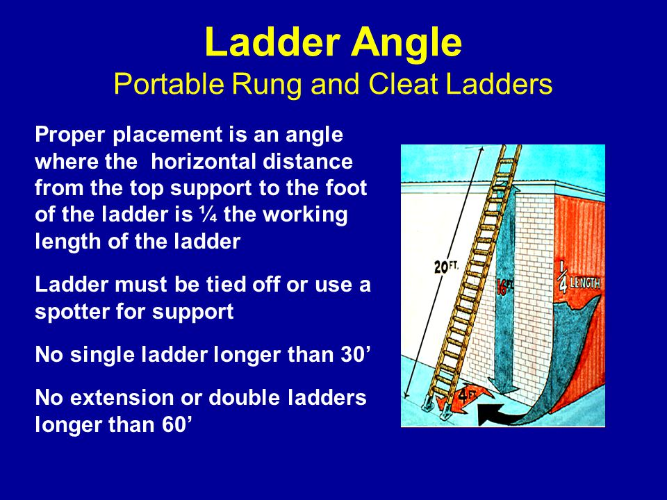 Ladder Angle Portable Rung and Cleat Ladders