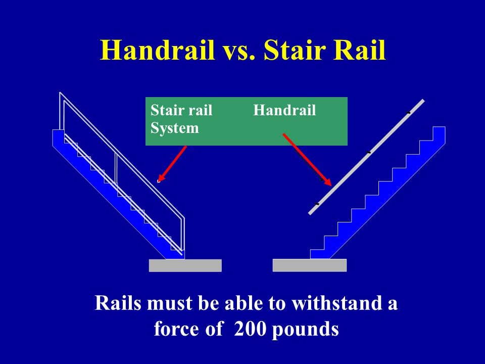 Rails must be able to withstand a force of 200 pounds