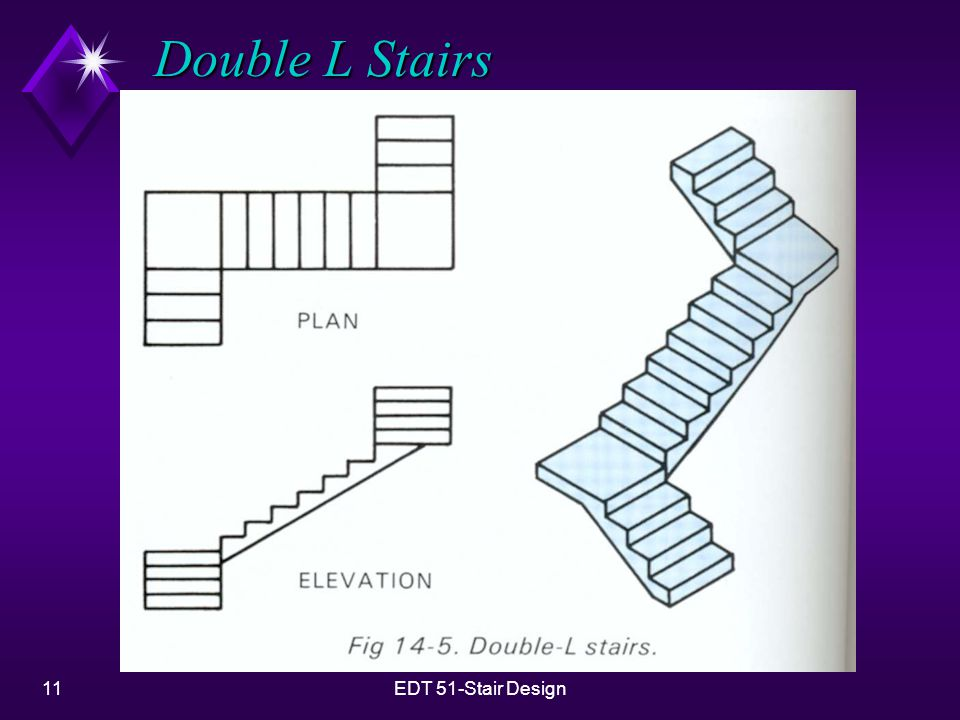 Double L Stairs EDT 51-Stair Design