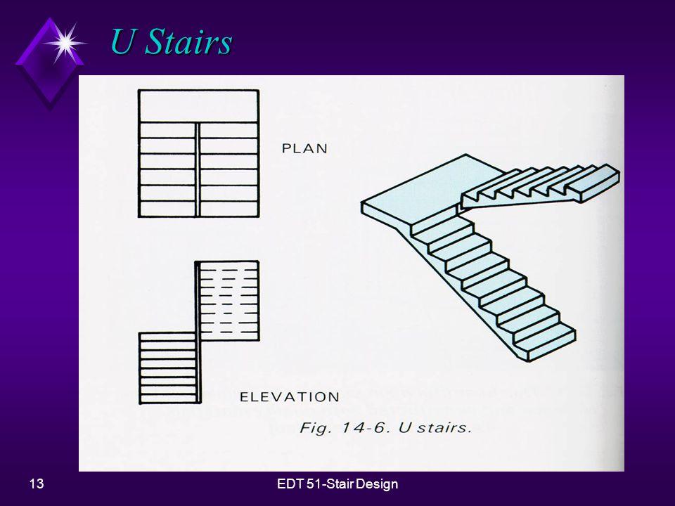U Stairs EDT 51-Stair Design