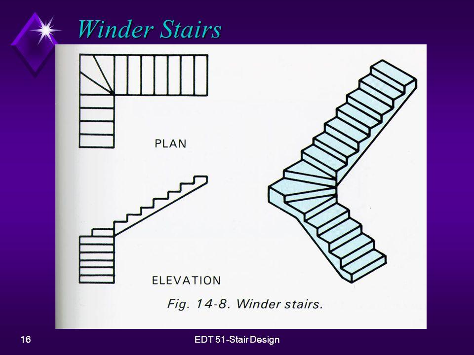 Winder Stairs EDT 51-Stair Design