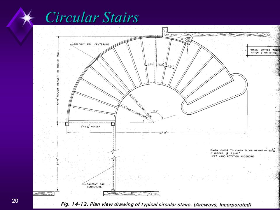 Circular Stairs EDT 51-Stair Design