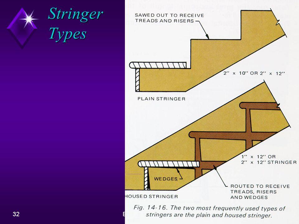 Stringer Types EDT 51-Stair Design