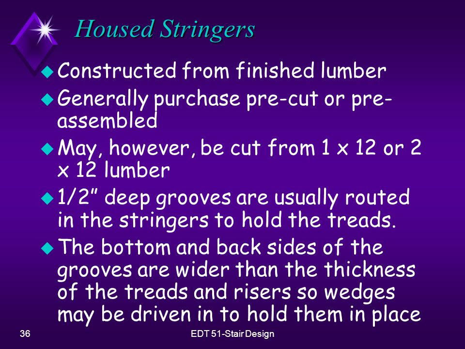 Housed Stringers Constructed from finished lumber