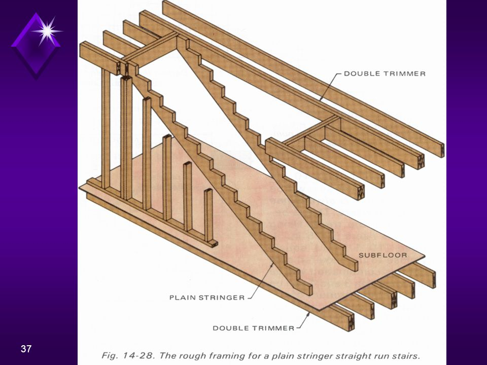 Stair design weekend cabin retreat project ppt video for Stair designer online
