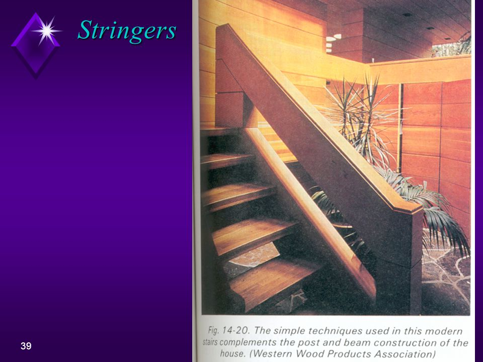 Stringers EDT 51-Stair Design